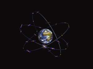 Galileo Constellation