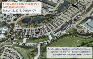 Galileo-based mobile positioning