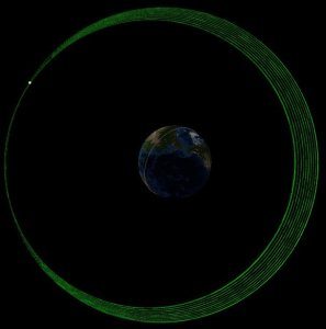 Galileo satellite 5 revised orbit