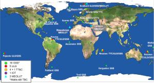 Galileo Remote Sites