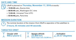 VA233 Mission description